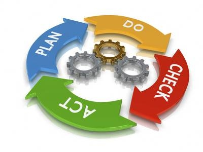 Get started with Quality Management ‐ ISO 9001